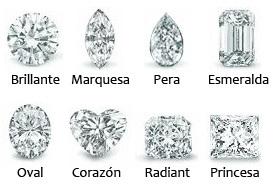 Formas de diamantes