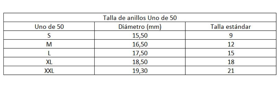 Talla-Uno-de-50