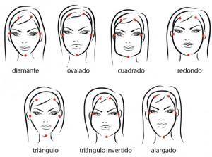 Formas de rostros