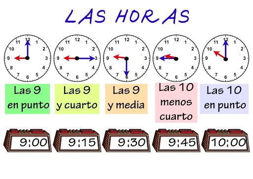 Juegos para aprender la hora